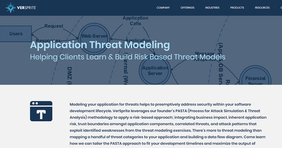 Application Threat Modeling: Build Risk-Based Threat Models with PASTA