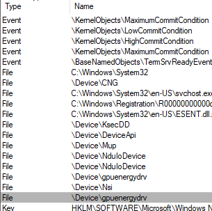 Figure-5 –Viewing File object handles in Process Explorer
