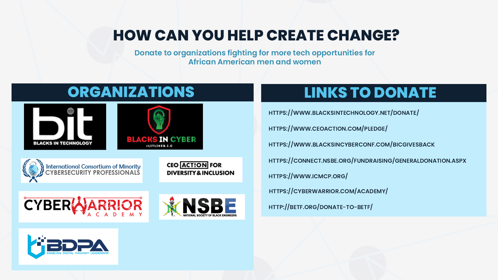 How to Donate or Get Involved in Professional Organizations: